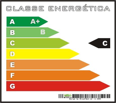 casa-tabela-classe-energetica-condominio-abc